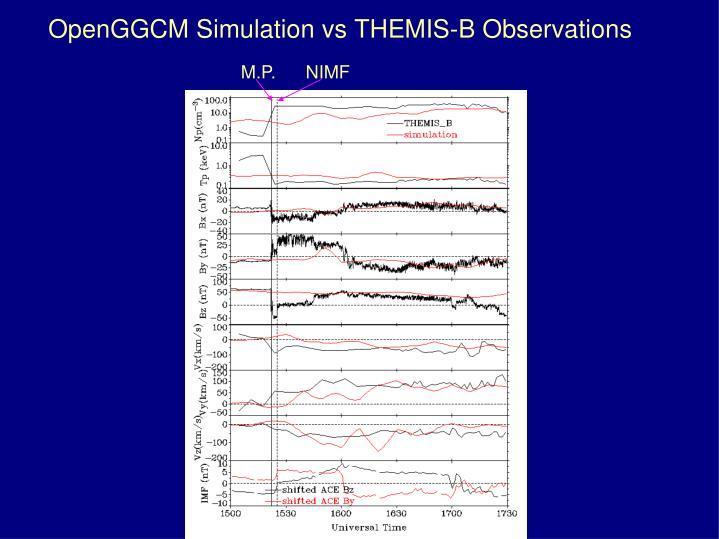 OpenGGCM Simulation vs THEMIS-B Observations