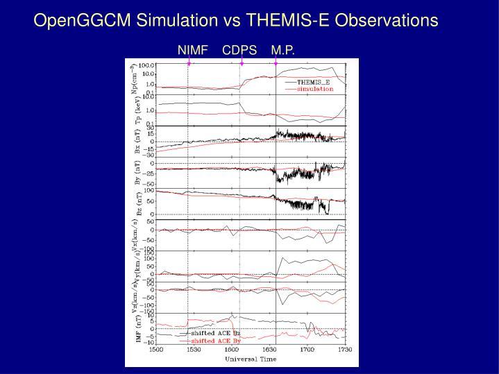OpenGGCM Simulation vs THEMIS-E Observations