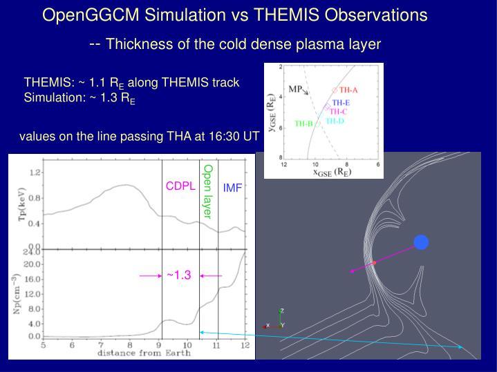 OpenGGCM Simulation vs THEMIS Observations