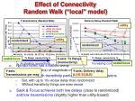 effect of connectivity random walk local model