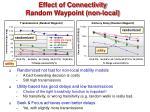 effect of connectivity random waypoint non local