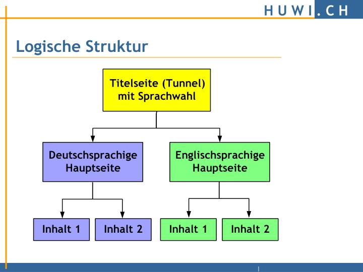 Logische Struktur