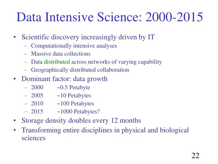 Data Intensive Science: 2000-2015