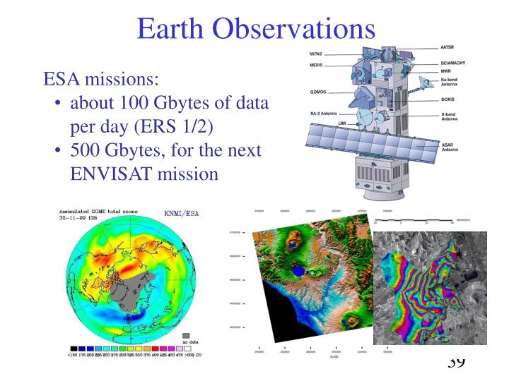 Earth Observations