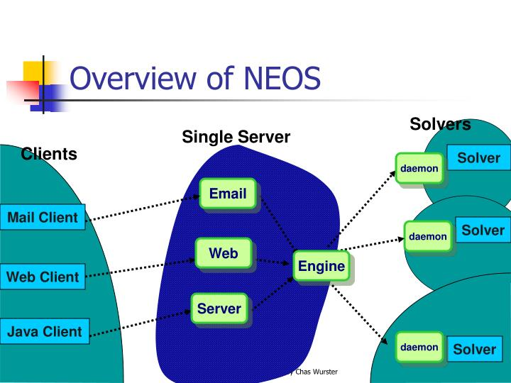 Overview of NEOS