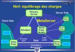 ninf quilibrage des charges1