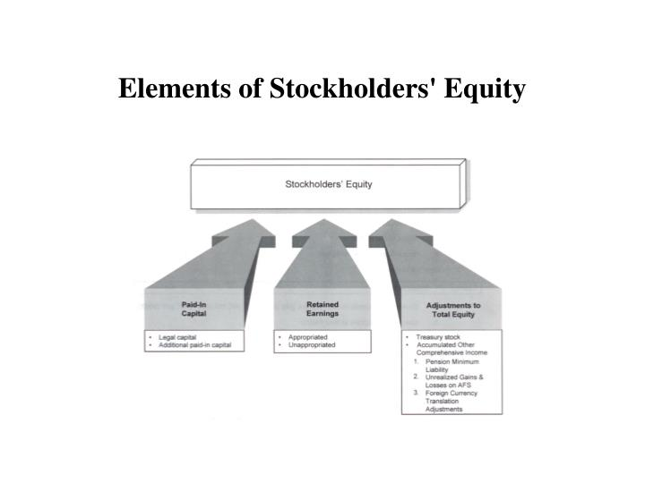 Elements of Stockholders' Equity