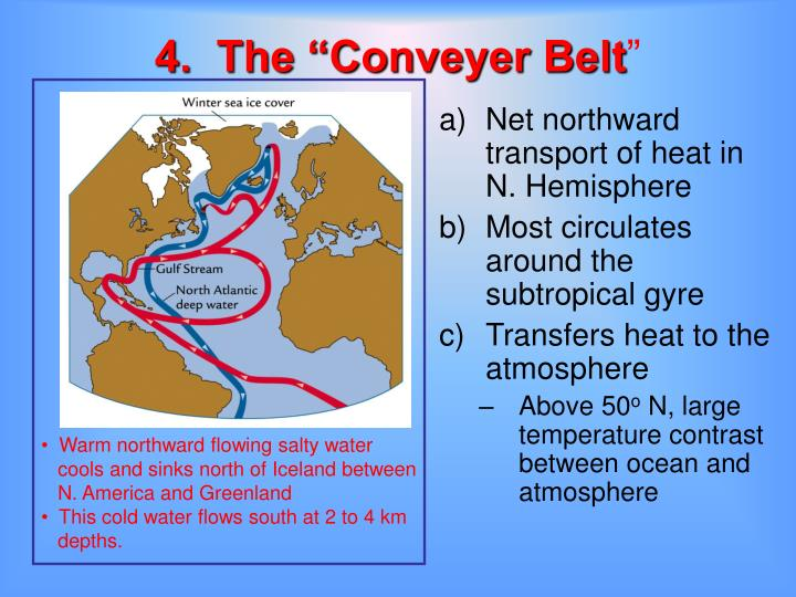 "4.  The ""Conveyer Belt"