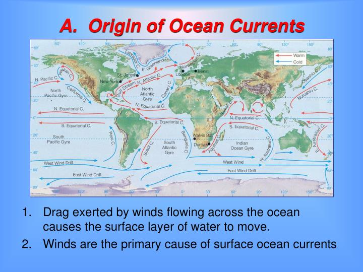 A origin of ocean currents