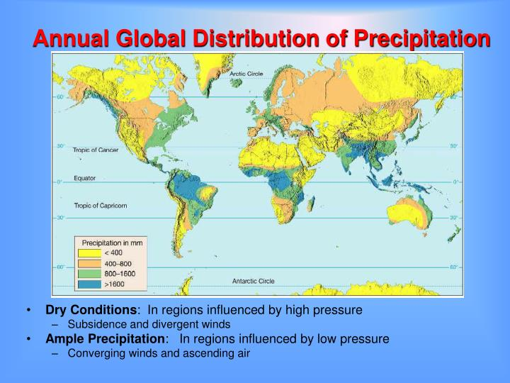 Annual Global Distribution of Precipitation