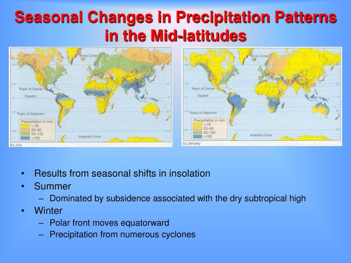 Seasonal Changes in Precipitation Patterns in the Mid-latitudes