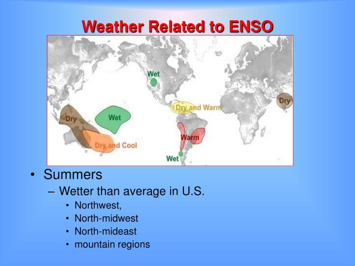 Weather Related to ENSO