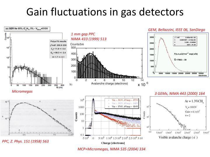 Gain fluctuations in gas detectors