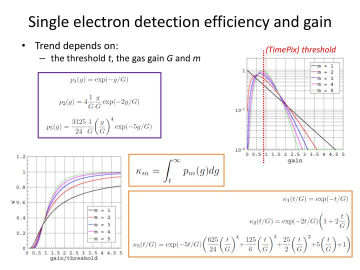 Single electron detection efficiency and gain