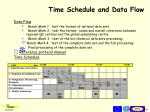 time schedule and data flow