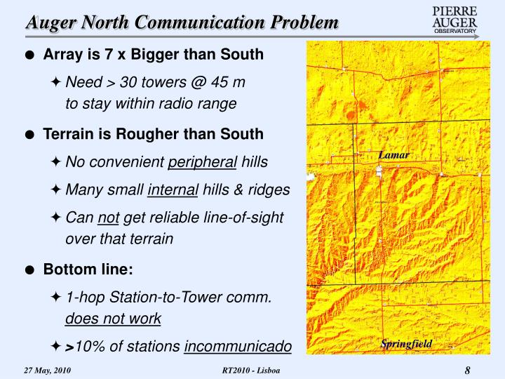 Auger North Communication Problem