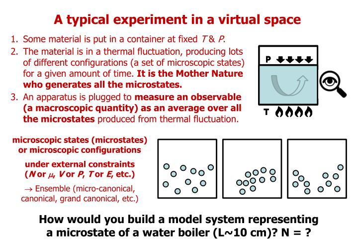 A typical experiment in a