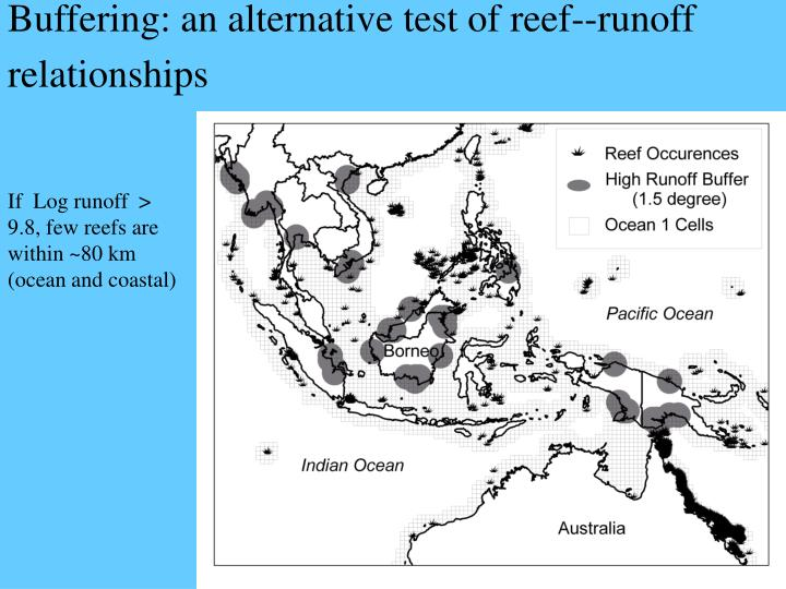 Buffering: an alternative test of reef--runoff relationships