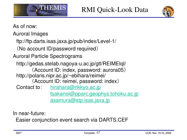 RMI Quick-Look Data