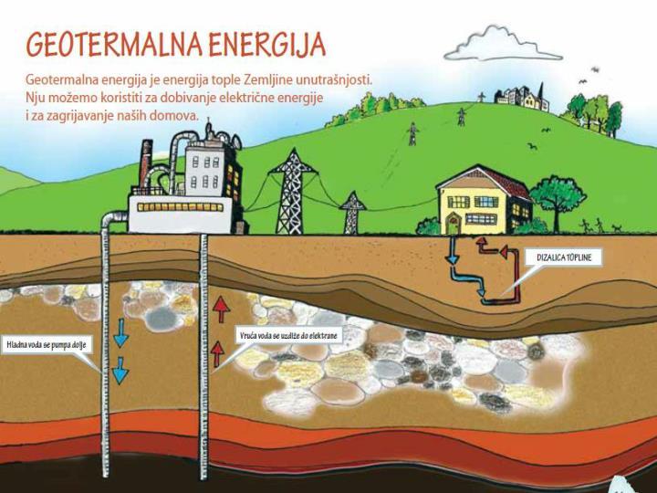 Geotermalna energija i njen uticaj na okolinu