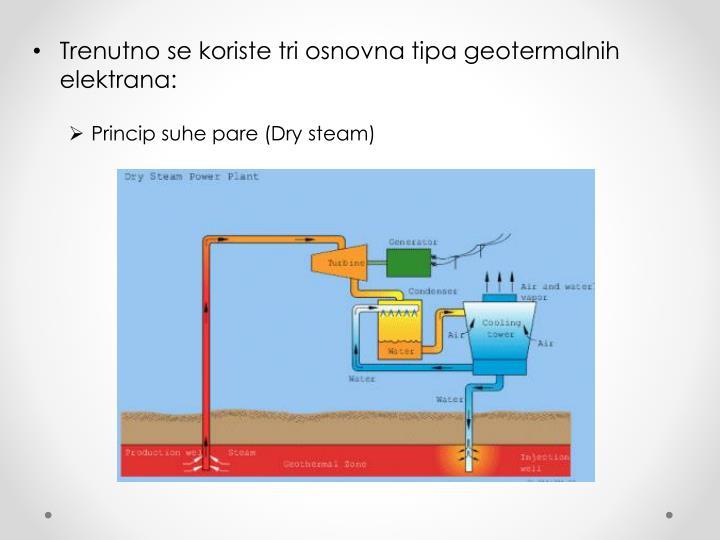 Trenutno se koriste tri osnovna tipa geotermalnih elektrana: