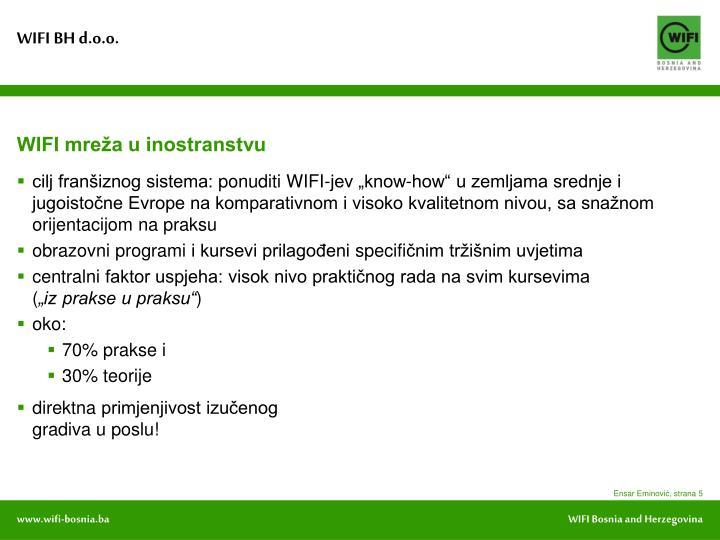 WIFI mreža u inostranstvu