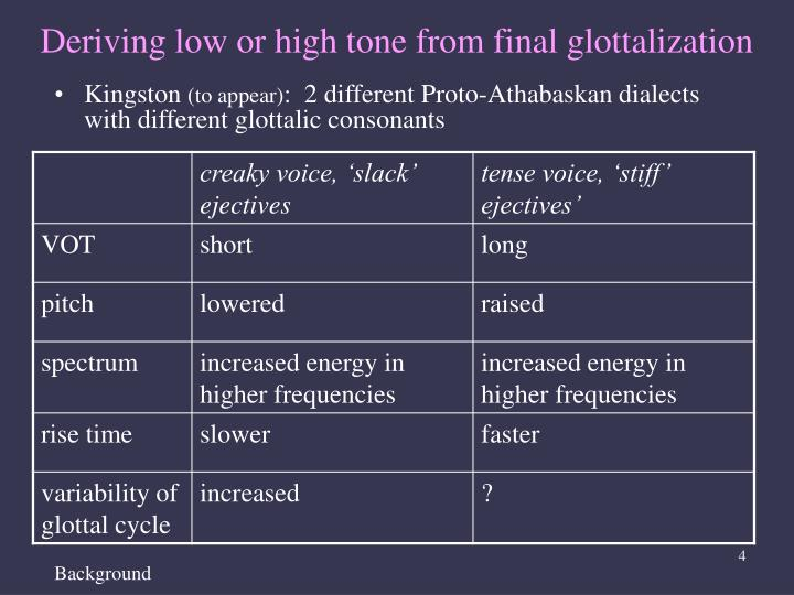 Deriving low or high tone from final glottalization
