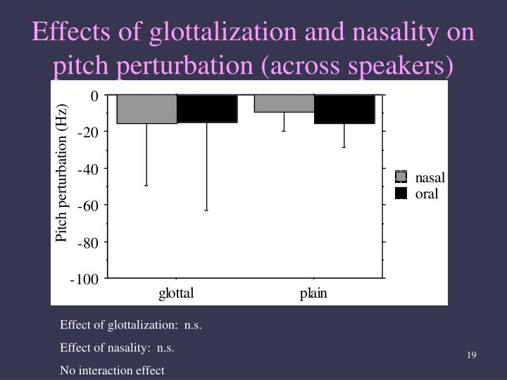 Effects of glottalization and nasality on pitch perturbation (across speakers)