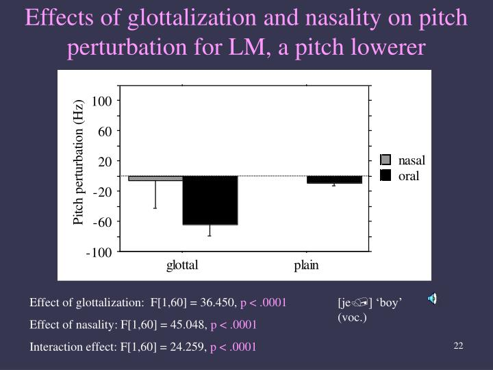 Effects of glottalization and nasality on pitch perturbation for LM, a pitch lowerer