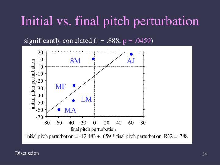 Initial vs. final pitch perturbation