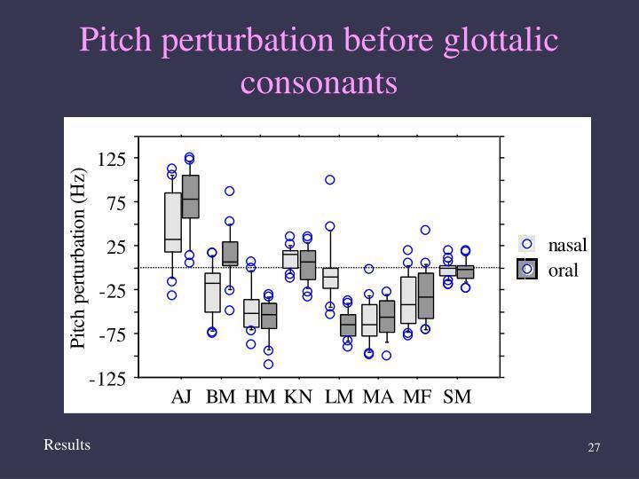 Pitch perturbation before glottalic consonants