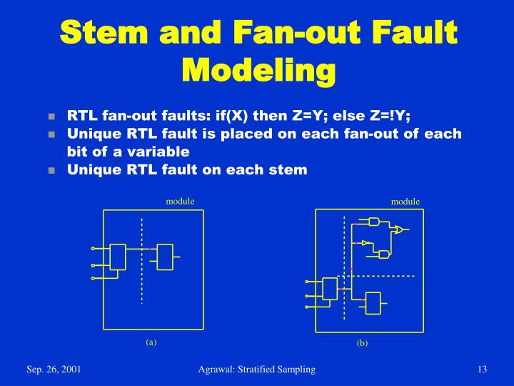 Stem and Fan-out Fault Modeling