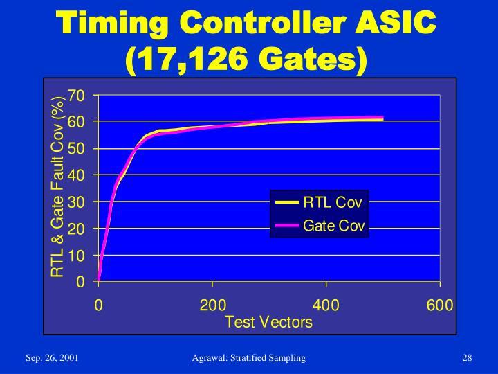Timing Controller ASIC (17,126 Gates)