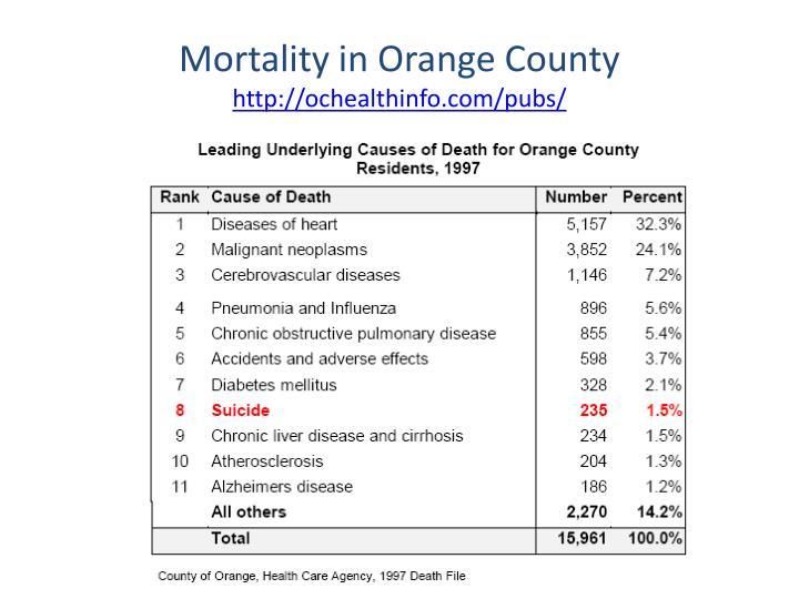 Mortality in Orange County