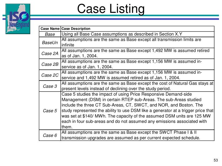 Case Listing