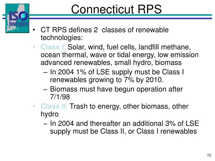 Connecticut RPS