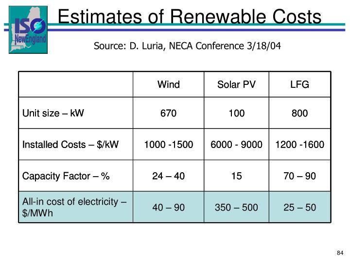 Estimates of Renewable Costs