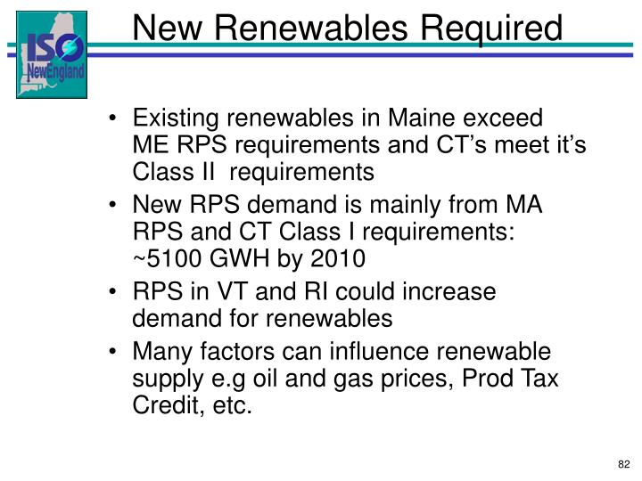 New Renewables Required