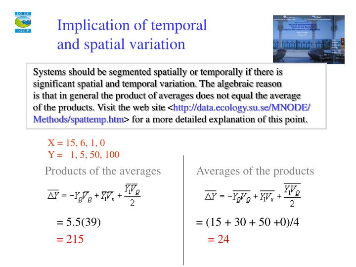 Products of the averages