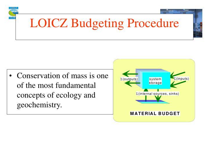 LOICZ Budgeting Procedure