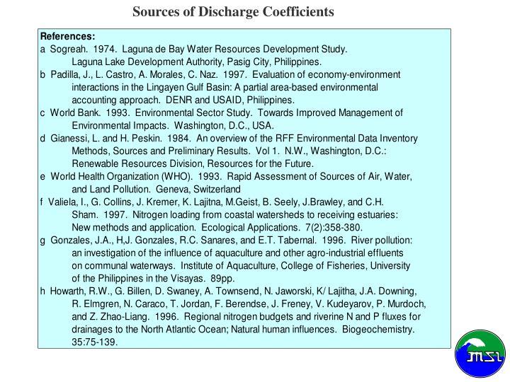 Sources of Discharge Coefficients