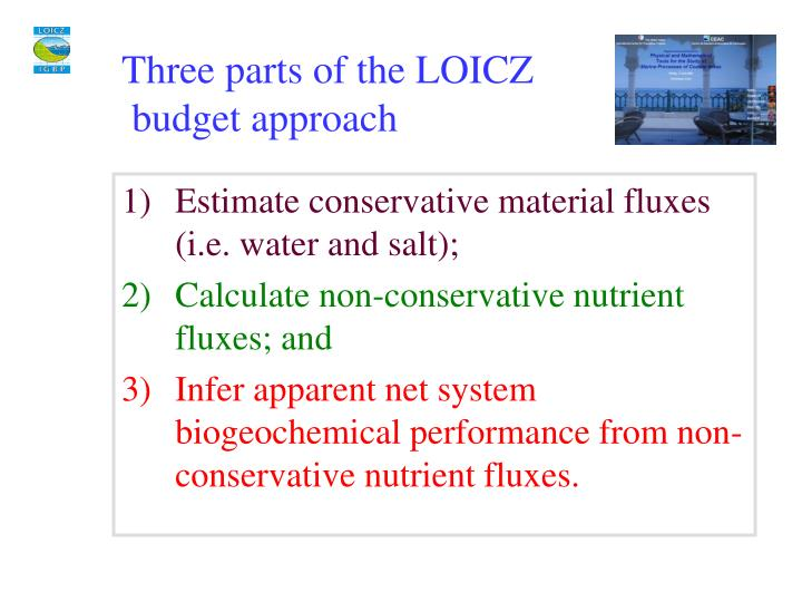 Estimate conservative material fluxes (i.e. water and salt);