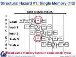 structural hazard 1 single memory 1 2
