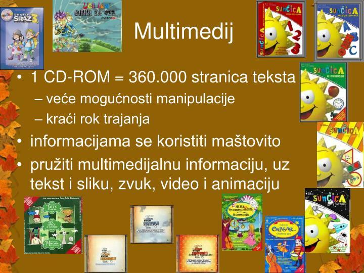 1 CD-ROM = 360.000 stranica teksta