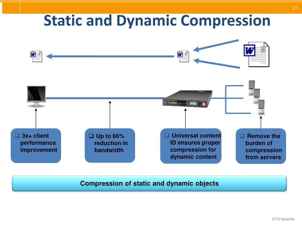 PPT - BIG-IP WebAccelerator v10 PowerPoint Presentation - ID