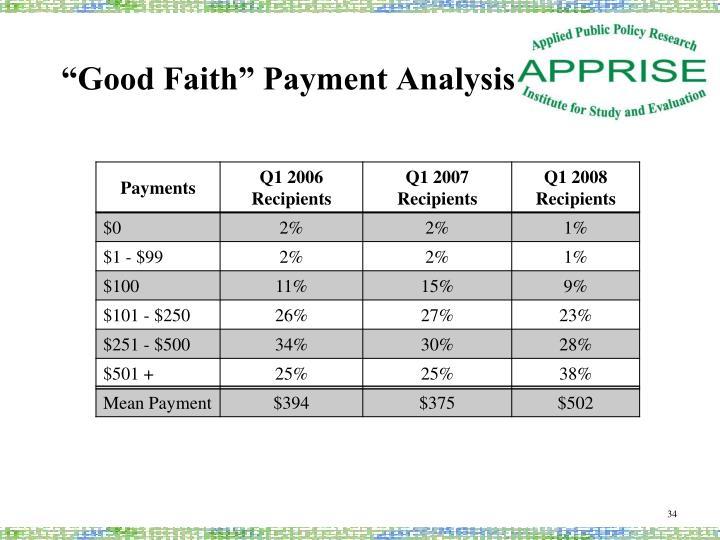 """""""Good Faith"""" Payment Analysis"""