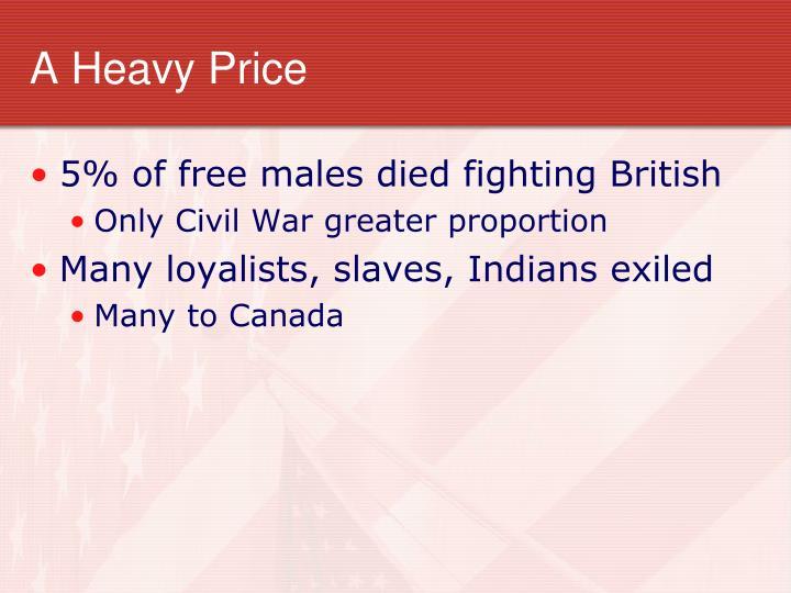 A Heavy Price