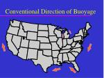 conventional direction of buoyage