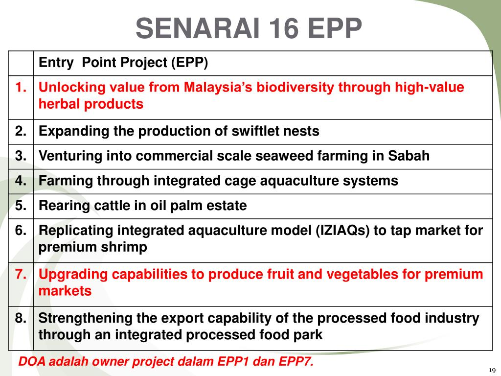 PPT - APPROACHES TO AGRICULTURAL DEVELOPMENT IN MALAYSIA
