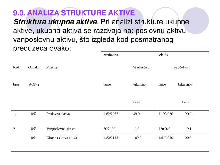 9.0. ANALIZA STRUKTURE AKTIVE